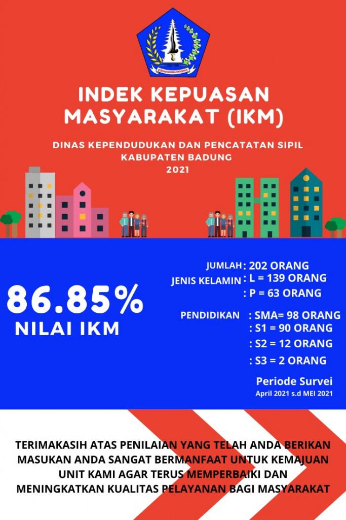 INDEK KEPUASAN MASYARAKAT (IKM) 2021 DISDUKCAPIL BADUNG